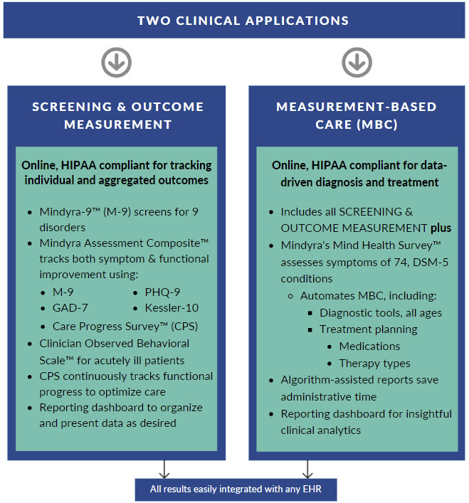 mindyra_two_clinical_applications_heathcare_providers