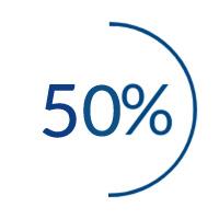 https://cdn2.hubspot.net/hubfs/552829/50%25%20image.jpg